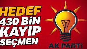 AK Parti'de hedef 430 bin kayıp seçmen!