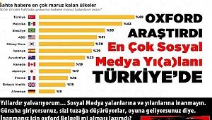 Türkiye Yalan Haberde Dünya Birincisi Seçildi