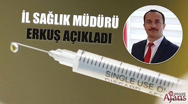 Şanlıurfa'da koronavirüs aşısından ölen var mı?